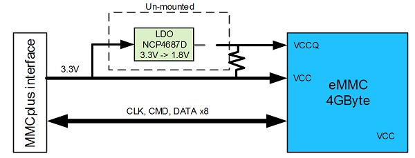 MMC+ Card | Mpression